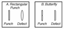 Butterfly Punches, Titanium-Tip