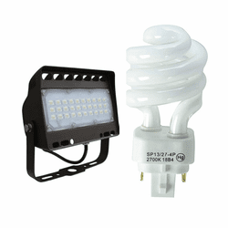 Eiko Led Miniflood Leds And Lamps
