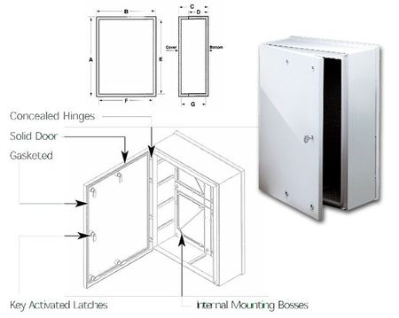 Bud Industries NBC-10352 - NEMA 4X Enclosures-NBC series-UL/NEMA/IEC IP67-L32 X W24 X D11