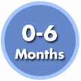 0 to 6 Months