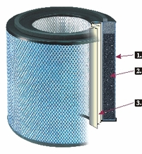 Austin Air Replacement HEPA Filter for Healthmate + aka SuperBlend