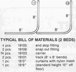bill of material for 2 enclosures