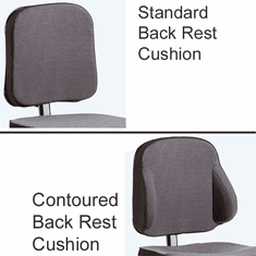 R82 Back Rest Cushion