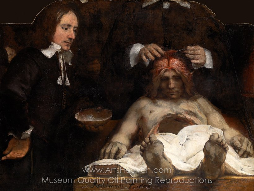 Reproduction Painting Rembrandt Van Rijn The Anatomy Lesson of Dr ...