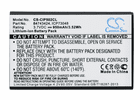 Tunstall Cordless Phone Battery For Dect handset 7202, Dect handset 7202P, Dect handset 7212, Dect h