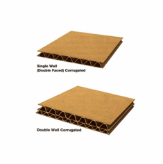 Corrugated Cardboard Sheets