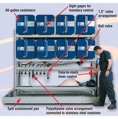 IFH Oil Storage and Dispensing Systems