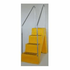 Industrial Portable Steps  Handrails for 2-step discontinued