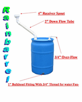 RAIN WATER BARREL KIT-SOLD OUT