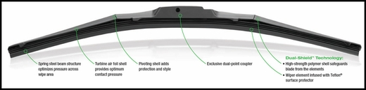 "Trico Teflon® Shield Wiper Blade 475mm (19"") Long Hybrid blade Sold Individually #20-190"