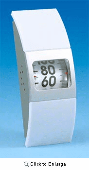Easy To Read Thermometer With Magnifying Lens