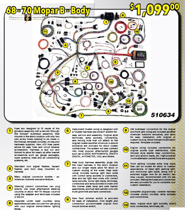 American Autowire Wiring Harness Kit