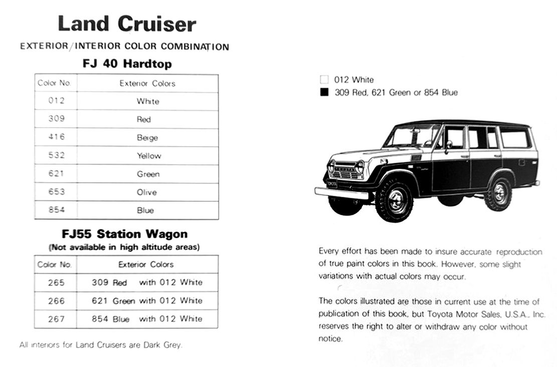 Cruiser Color Codes