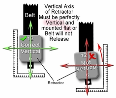 Mount Seat Belts Vertical and Flat