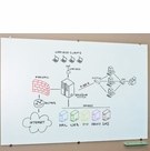 Visionary Markerboard - Glossy  2'H x 3'W