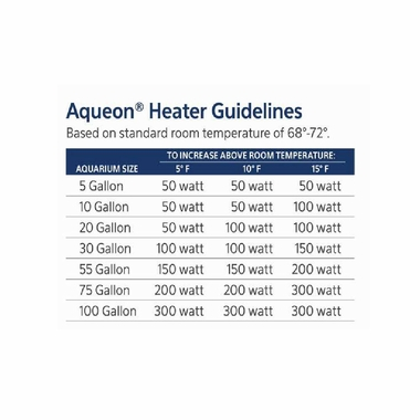 AQUEON-SUBMERSIBLE-AQUARIUM-HEATERS-300-WATT