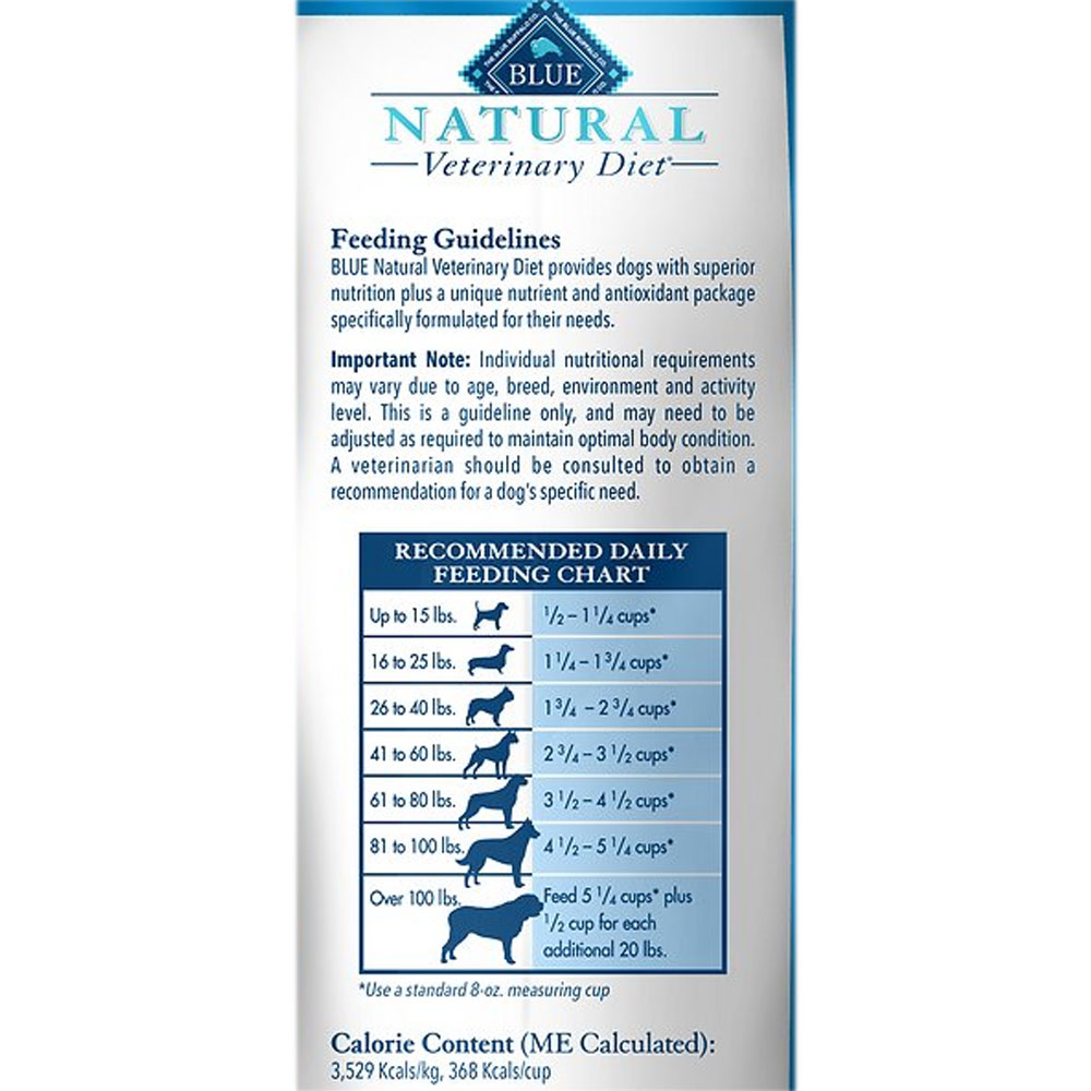 BLUE-BUFFALO-NATURAL-VETERINARY-DIET-HF-22-LB