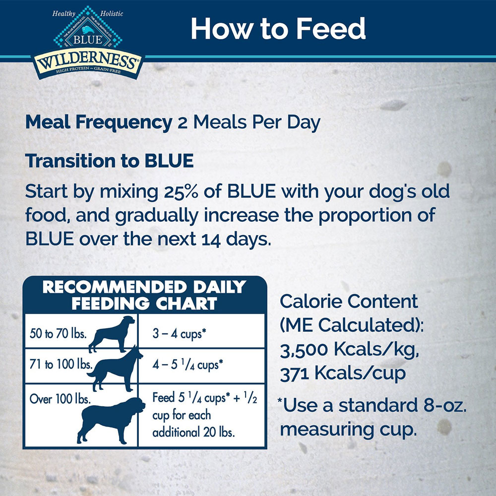 BLUE-BUFFALO-WILDERNESS-ROCKY-MOUNTAIN-LARGE-BREED-RED-MEAT-22-LB