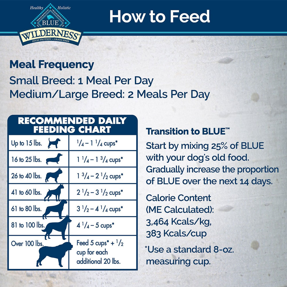 BLUE-BUFFALO-WILDERNESS-ROCKY-MOUNTAIN-SENIOR-DOG-FOOD-22LB