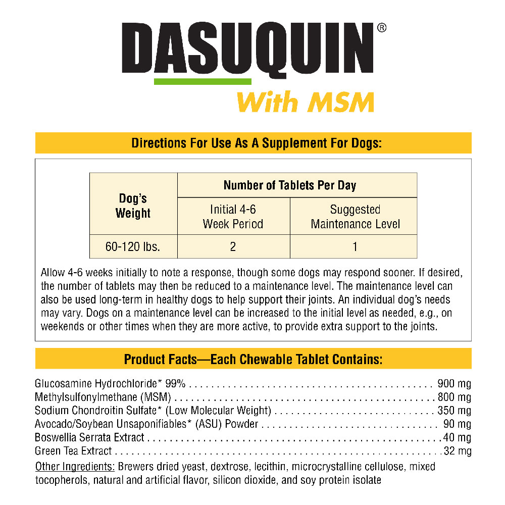 Dog pictured behind bottle of Dasuquin and next to benefits list