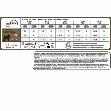ROYAL-CANIN-ADULT-DALMATIAN-DOG-FOOD-30LB