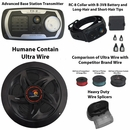 High Tech Pet Deluxe Electric Fence & Containment System for Dogs