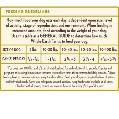WHOLE-EARTH-FARMS-RED-MEAT-DOG-FOOD-12X12-7OZ