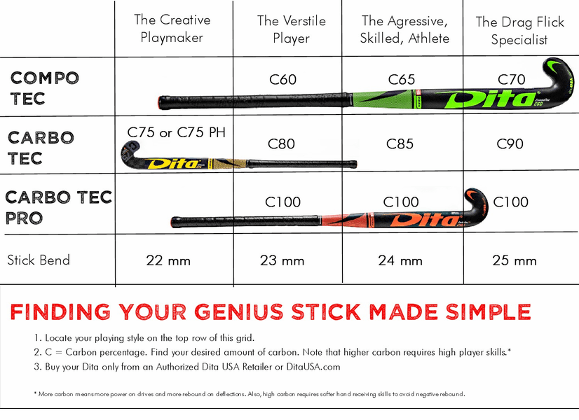 SELECTION GUIDE TO THE 2018 RANGE