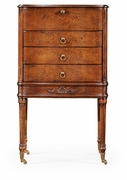 492994 Jonathan Charles Windsor Walnut Chest Or Collectors Cabinet On Stand