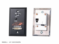 Atlona DVI Wall Plates over Fiber up to 1200ft - AT-DVIFW10S