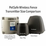 shop Petsafe Wireless Transmitter Size Comparison