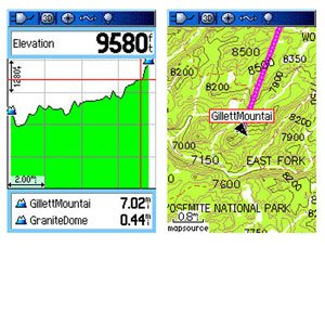 Topo Maps and Turn by Turn Navigation