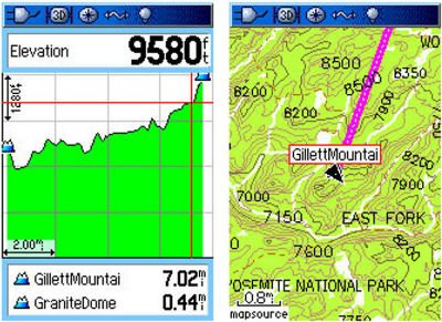 Gps Elevation Map.Topography Sportsman Maps Garmin Gps