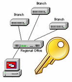 Contact SWEET! Enterprise Edition�Remote Site