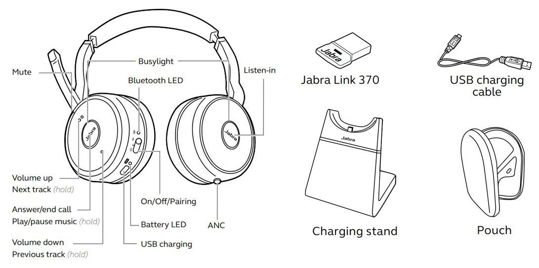 Jabra Evolve 75 MS Stereo Wireless Headset w/Charging Stand (7599-832-199)