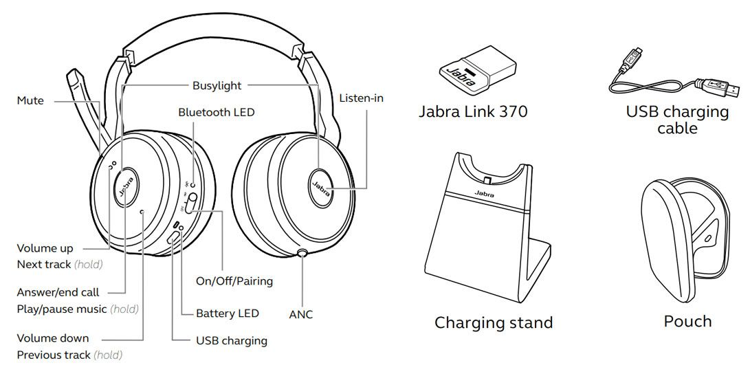Jabra Evolve 75 UC Stereo Wireless Headset w/Charging Stand (7599-838-199)