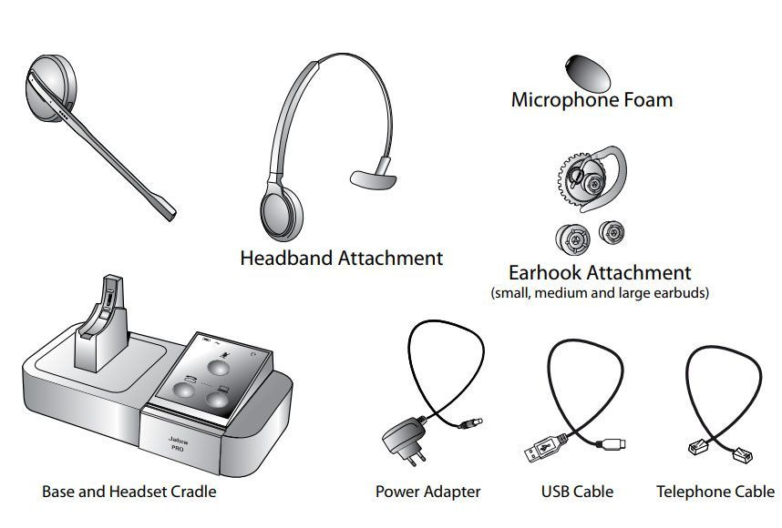 Jabra PRO 9450 Flex Wireless Headset Package for Cisco SPA300 and SPA500 Series IP Phones
