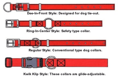 Dog Collar Information