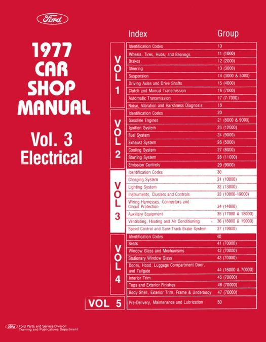 1977 Ford / Lincoln / Mercury Shop Manual - 5 Volumes
