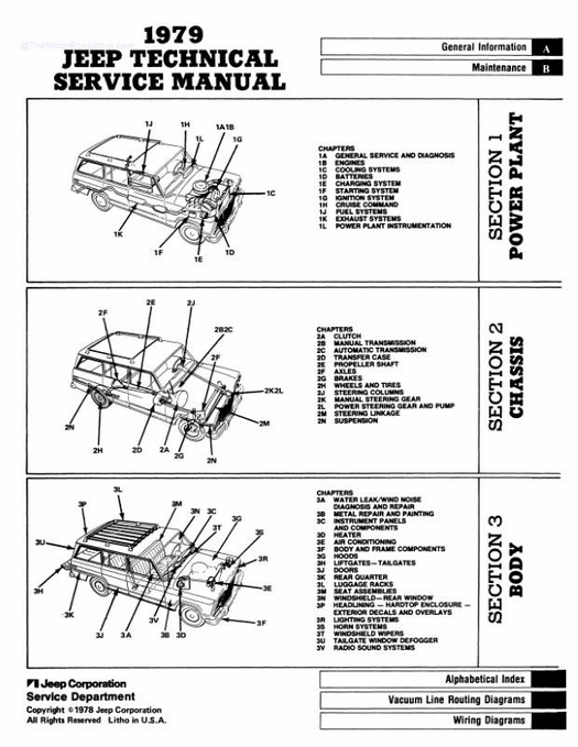 1979 Jeep Shop Manual
