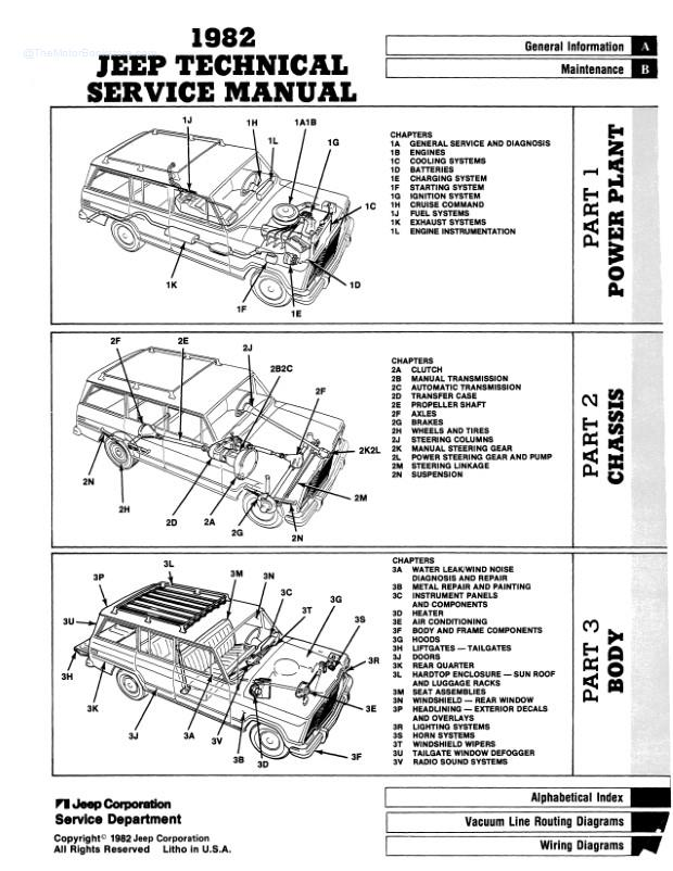 jeep scrambler wiring diagram 1982 jeep shop manual oem service repair book  1982 jeep shop manual oem service