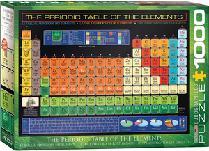 Periodic Table of The Elements Puzzle