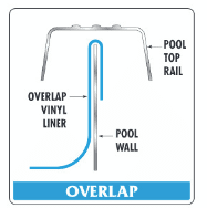 Overlap Above Ground Pool Liners
