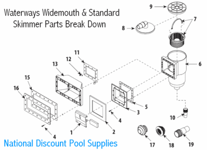 1 Dealer Of Waterways Pool Skimmer Parts In America