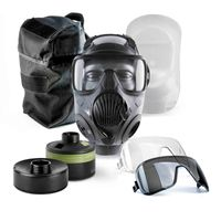 CBRN / Gas Masks
