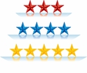 Candy Ratings and Reviews