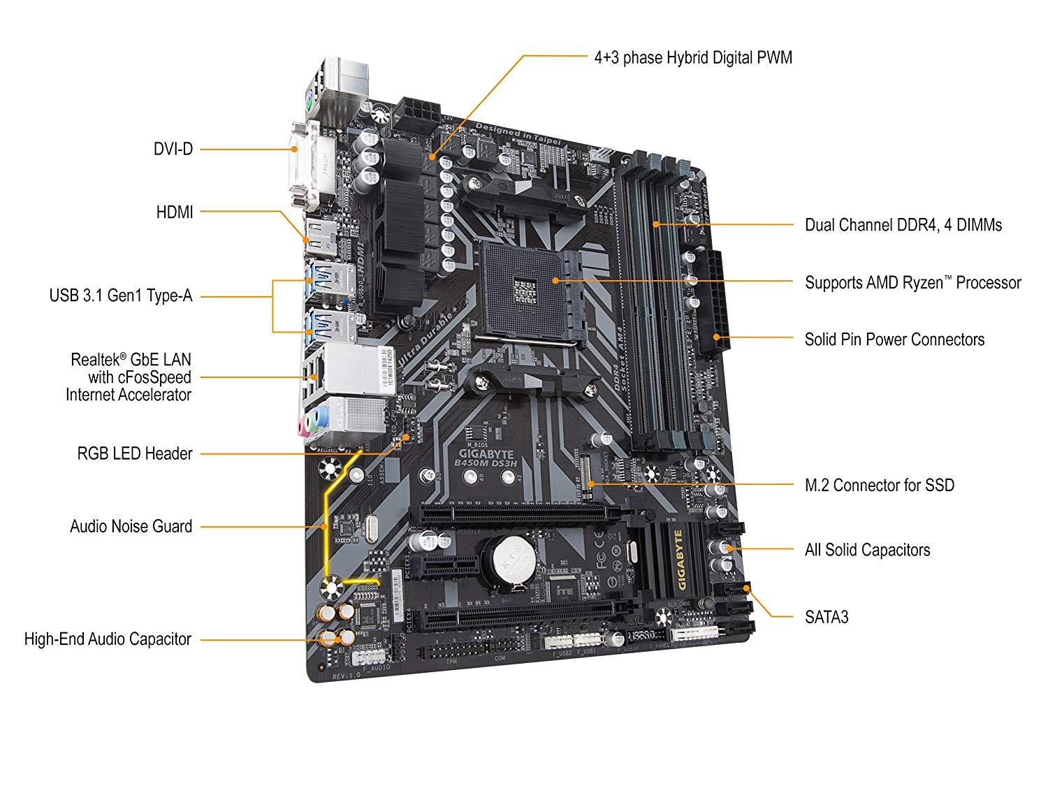 Gigabyte B450m Ds3h Am4 Amd B450 Sata 6gb/s Usb 3 1 Hdmi Micro Atx Amd  Motherboard