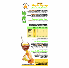 Maple Syrup Nutrition