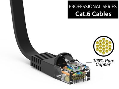 CAT 6 Flat Network Patch Cables