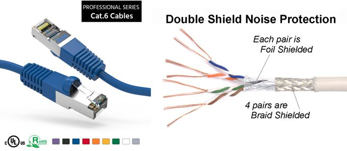 Shielded CAT6 Ethernet Network Cables